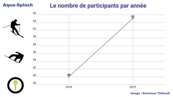 infographie finale